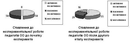 Фрагмент екрана