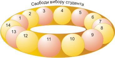 Рисунок7